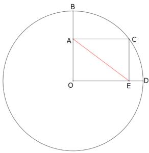 数学が得意な人ほど解けない問題①