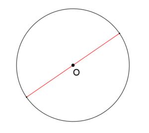 タレスの定理1