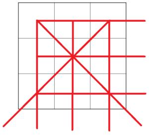 3×3魔方陣の8ライン