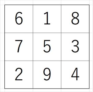 <図6> 完成した魔方陣