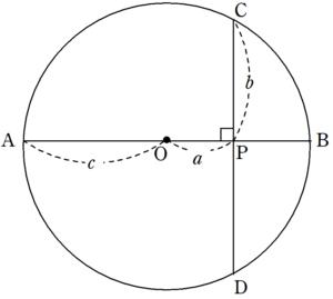 円と内部の2直線