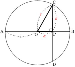 円と内部の2直線③