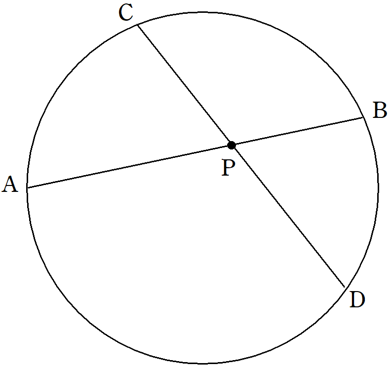 三平方の定理の証明④(方べきの定理の利用1) | Fukusukeの数学めも