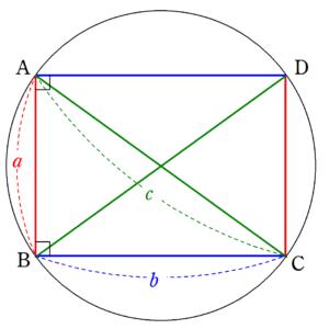 定理 トレミー の ケージーの定理とその証明