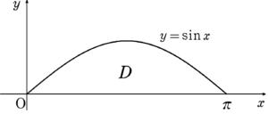 H29大問3(1) グラフ