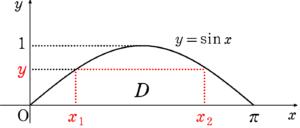 H29大問3(3) グラフ