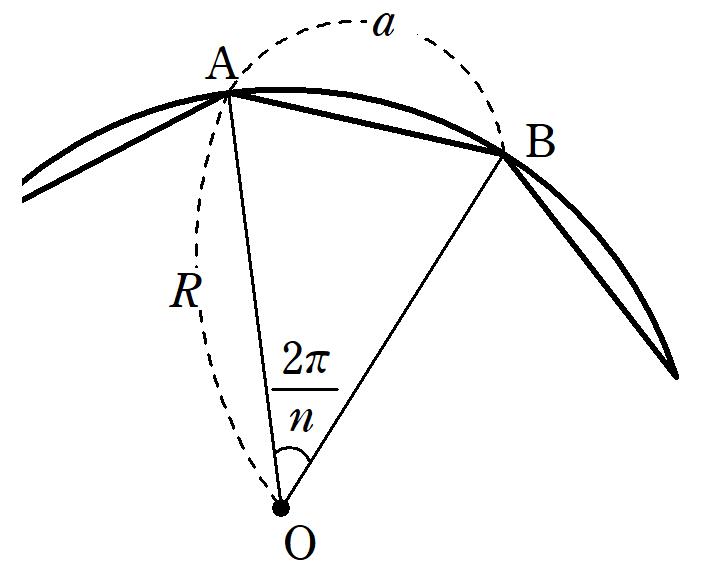外接円と正多角形