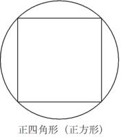 正四角形の外接円