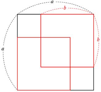 正方形の中の正方形