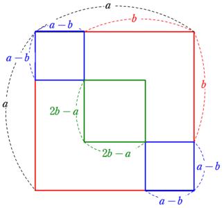 小さい正方形の1辺の長さ