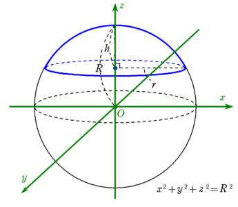 球欠の体積の公式の証明1