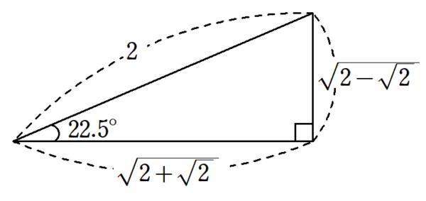 22.5°の三角比の基本図
