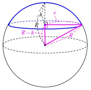 球欠の体積の公式の証明2