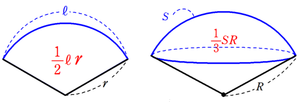 扇形とアイス体