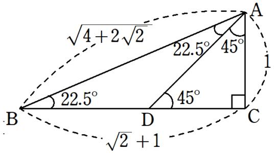 22.5°の三角比の求め方3