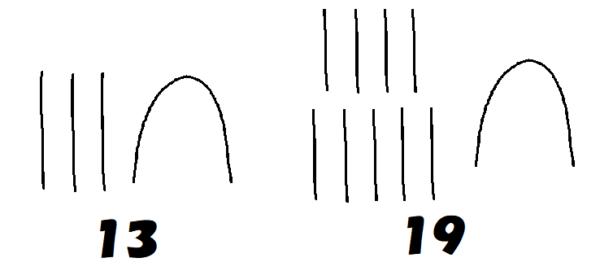 エジプトの13と19