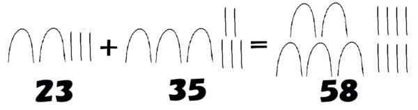 エジプトのたし算1