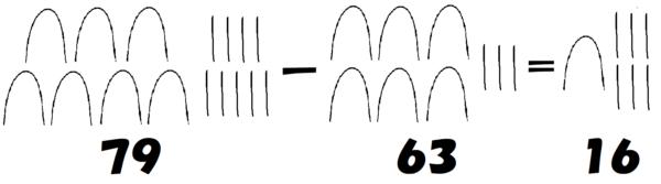エジプトのひき算1