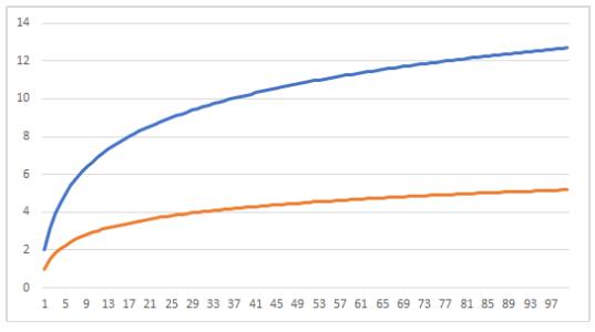例4のグラフ