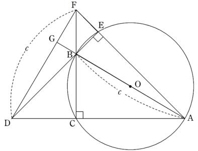 証明の図6
