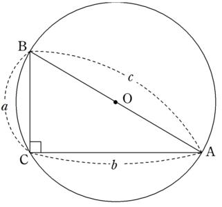 証明の図1