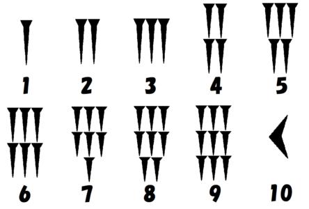 1~10の数字