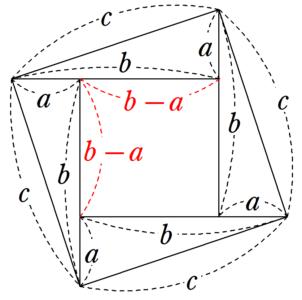 証明2の図