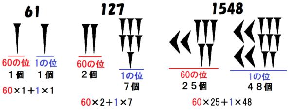 60進数の例