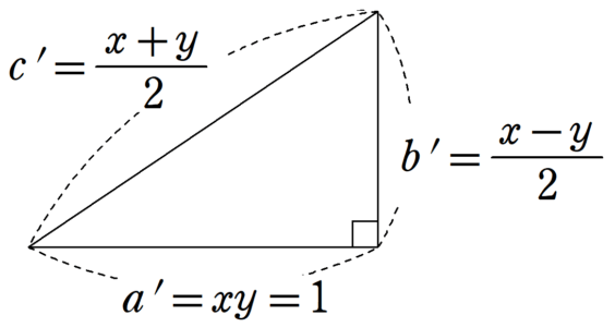 バビロニアの三平方の定理