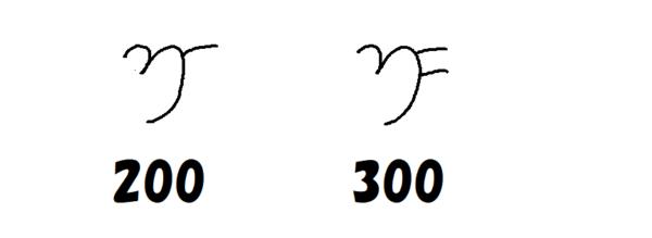 ブラーフミー数字2
