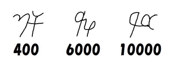 ブラーフミー数字3
