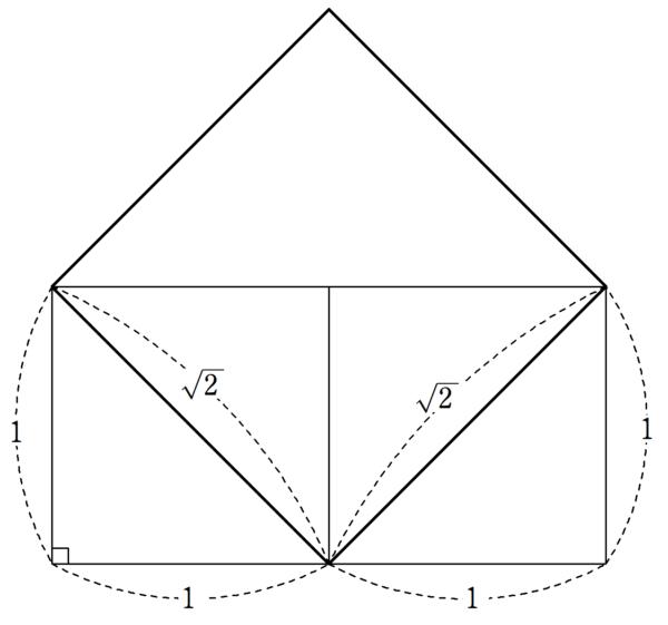 ルート2の正方形