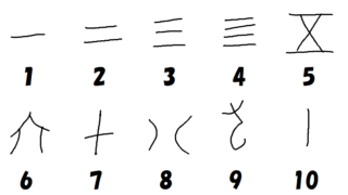 甲骨文字の1~10