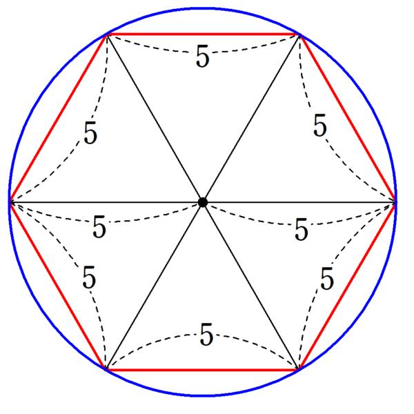 円と正六角形