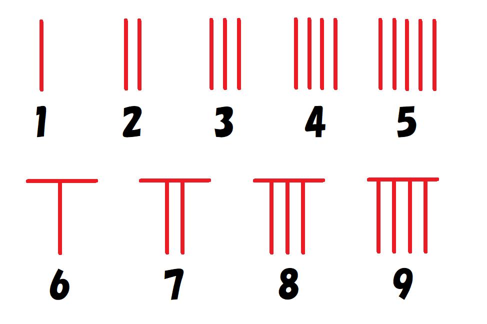 算木1~9(縦式)