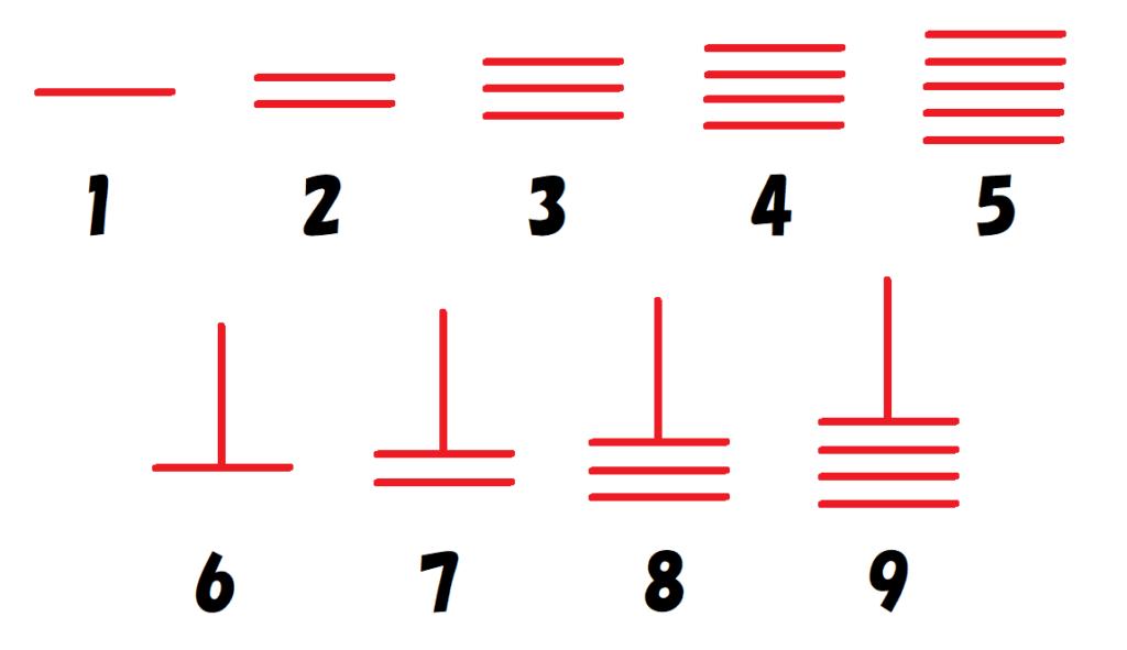 算木1~9(横式)