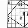 周髀算經の三平方の定理