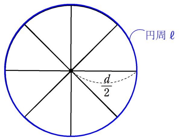 円分割前①