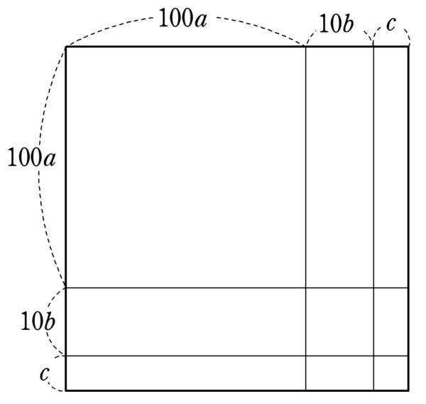 九章算術4章12問 解法1