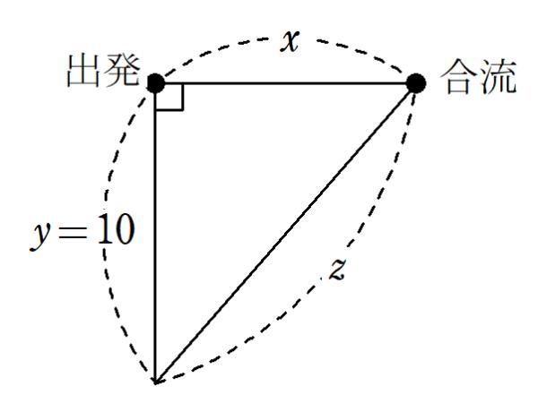 九章算術9章問題14 解説