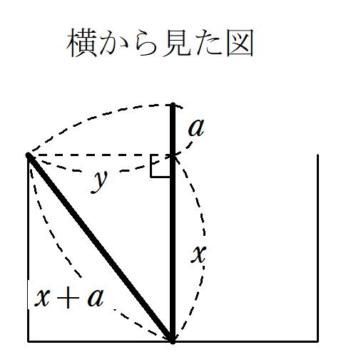 九章算術9章問題6 式の証明