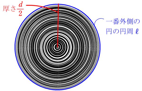 円分割前②