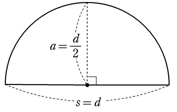半円の弓形