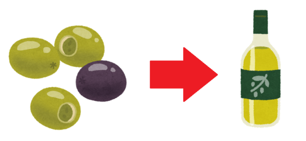 オリーブの加工