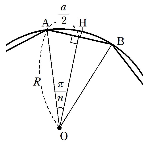 垂線OHを引いた図