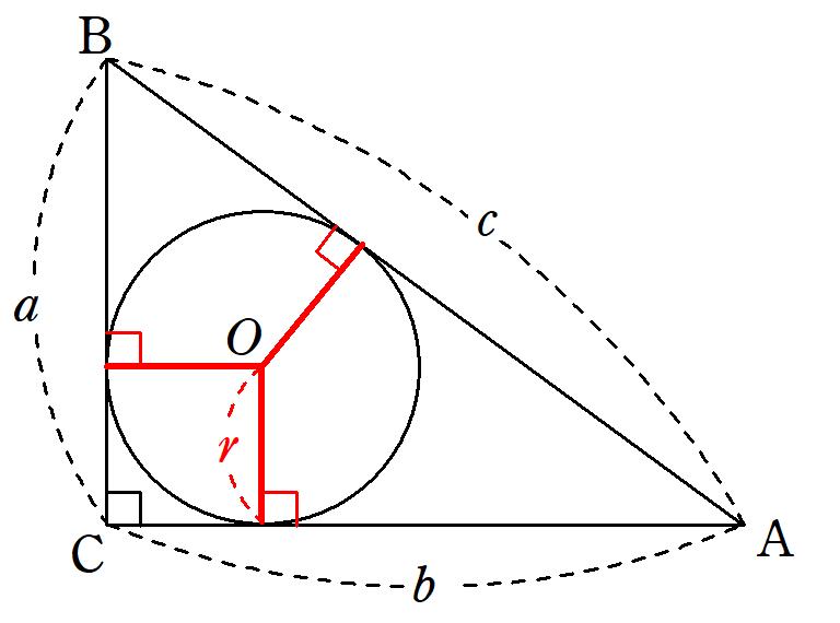 直角三角形と内接円