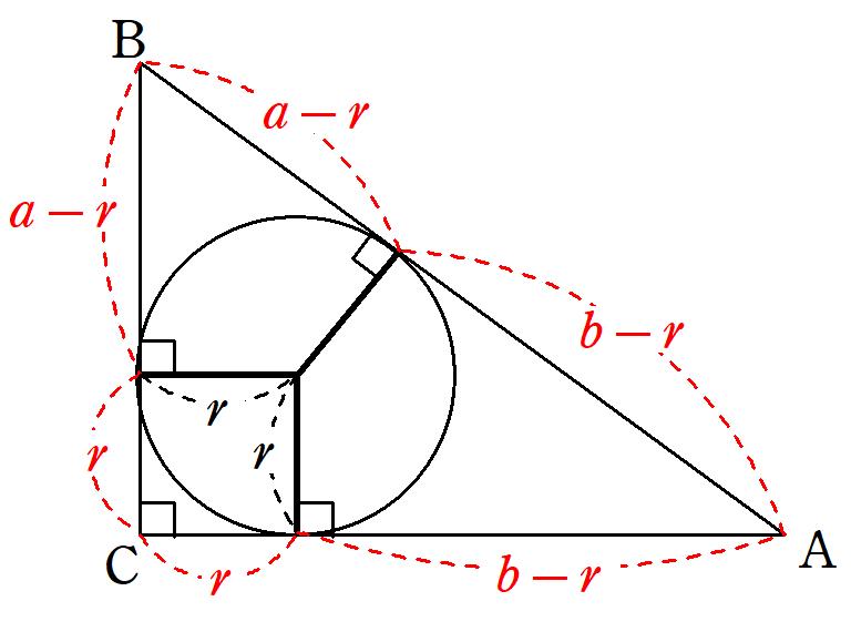 a,b,c,r の関係