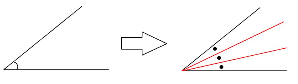 角の三等分