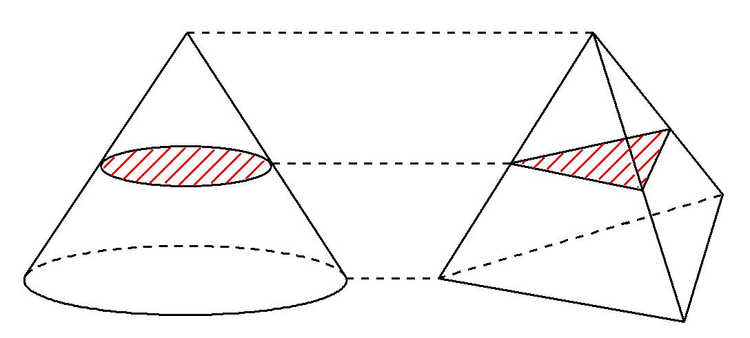 円錐と三角錐