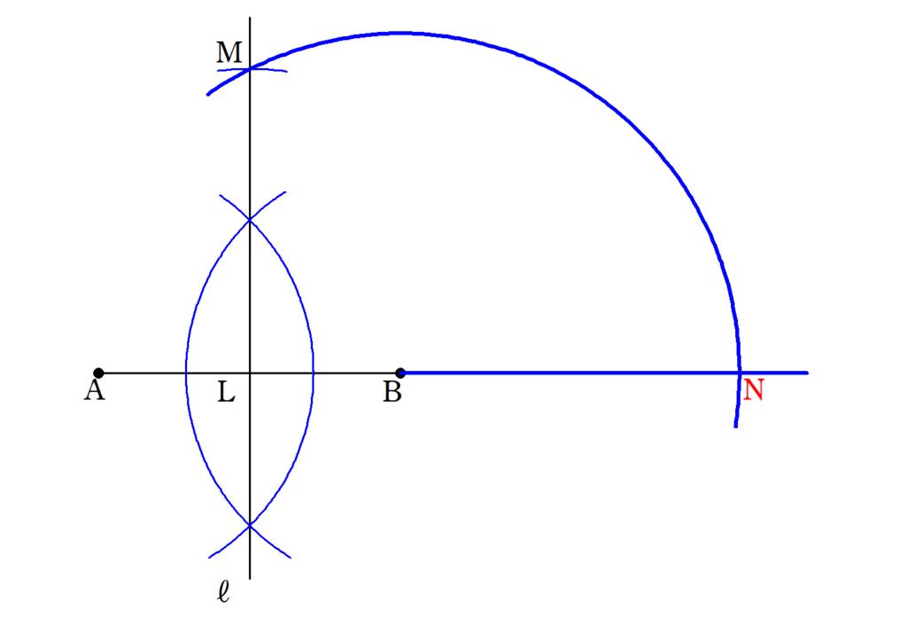 正五角形の作図3